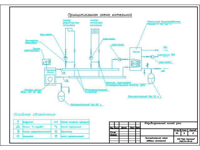 Фото схем обвязки газового